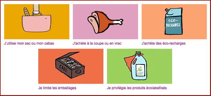 Zero dechet: Recyclage