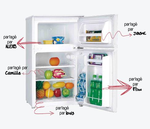 Gaspillage alimentaire: Partage ton frigo