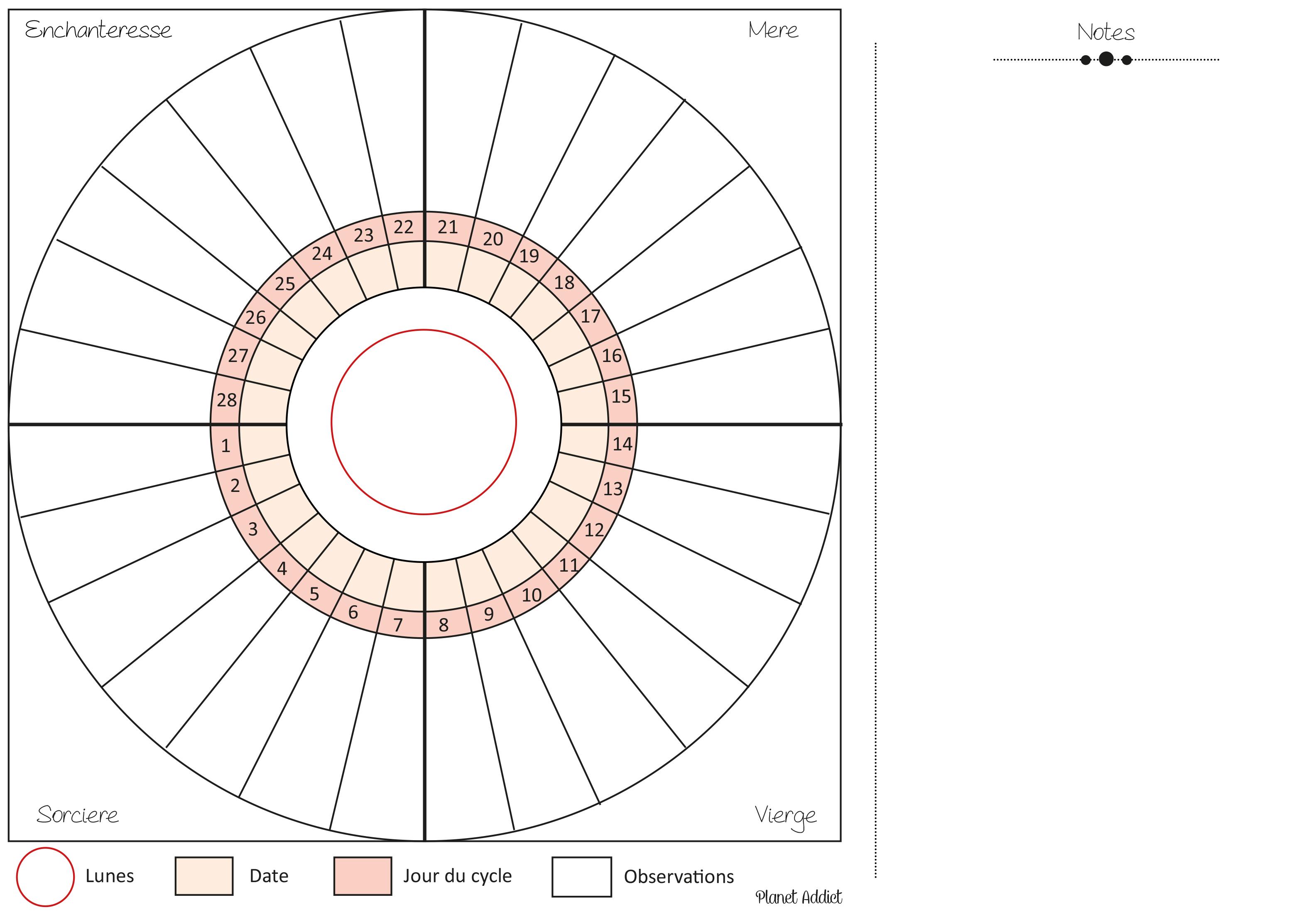 Cadran lunaire modèle - Renouer avec ses cycles et faire un cadran lunaire
